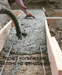 Расчет количества бетона на фундамент